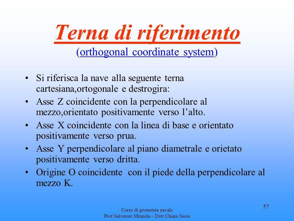 Corso di geometria navale Prof.Salvatore Miranda – Dott.Chiara Sessa 57 Terna di riferimento (orthogonal coordinate system) Si riferisca la nave alla