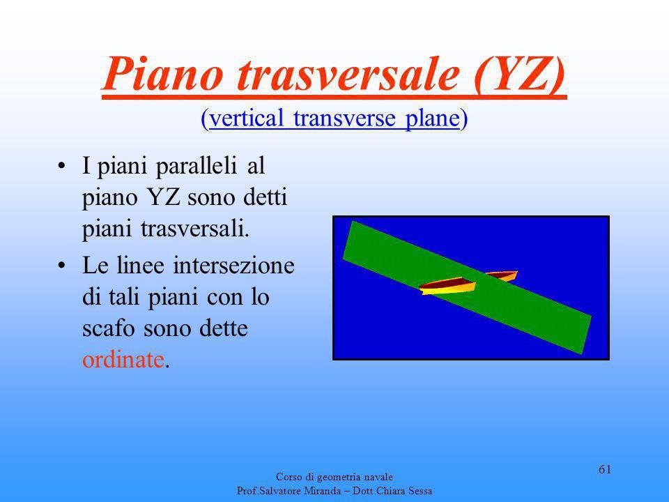 Corso di geometria navale Prof.Salvatore Miranda – Dott.Chiara Sessa 61 Piano trasversale (YZ) (vertical transverse plane) I piani paralleli al piano