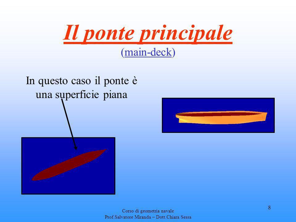 Corso di geometria navale Prof.Salvatore Miranda – Dott.Chiara Sessa 8 Il ponte principale (main-deck) In questo caso il ponte è una superficie piana