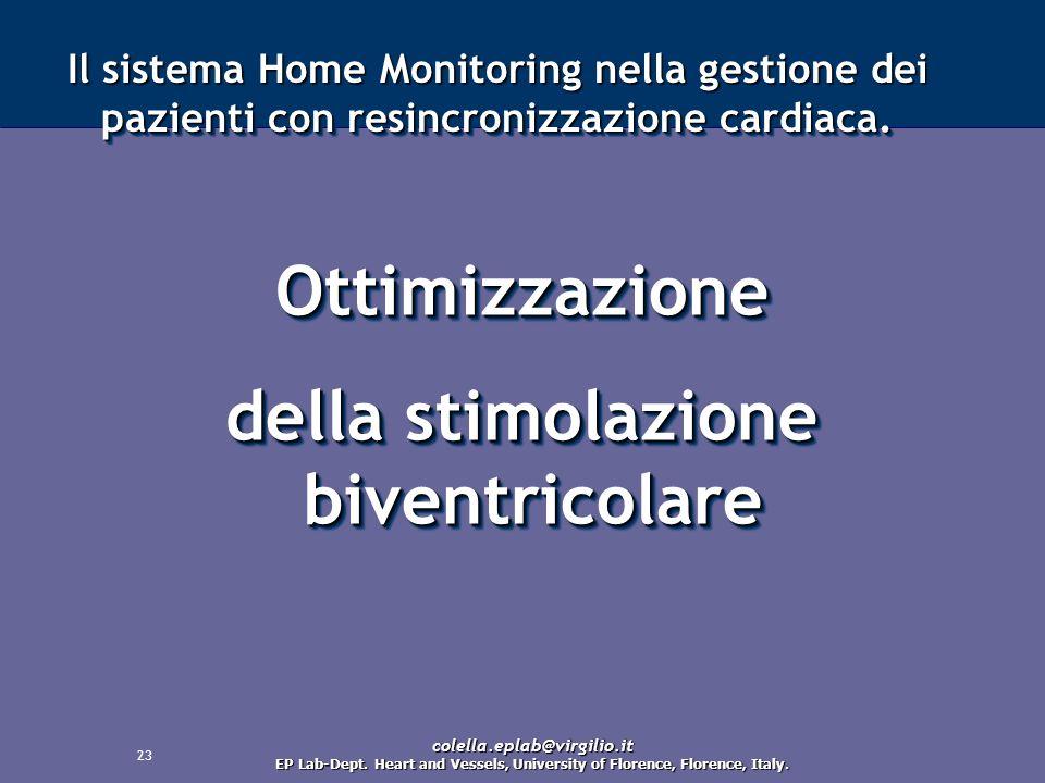 24 CRT optimization: objectives Acute / chronic haemodynamic improvement 100% Bi-V pacing colella.eplab@virgilio.it EP Lab-Dept.