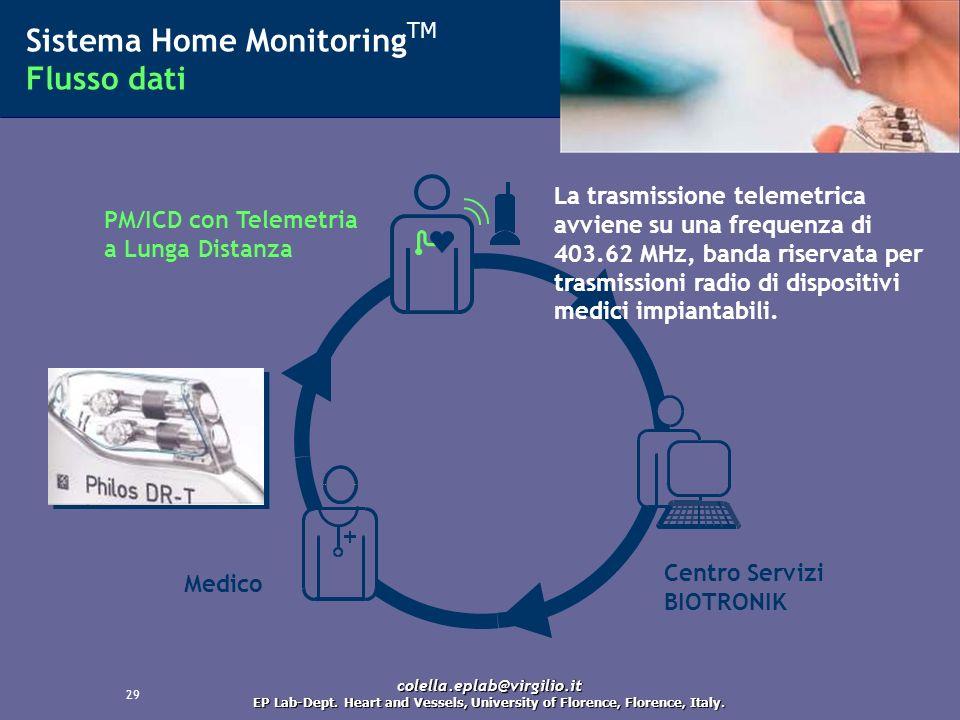30 Sistema Home Monitoring TM Flusso dati PM/ICD con Telemetria a Lunga Distanza CardioMessenger La trasmissione è captata entro un raggio di 2 metri da un dispositivo radiomobile.