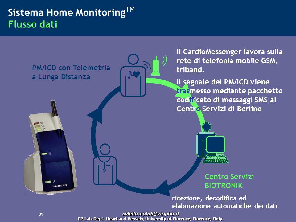 32 Sistema Home Monitoring TM Flusso dati PM/ICD con Telemetria a Lunga Distanza I dati sono resi disponibili on-line.