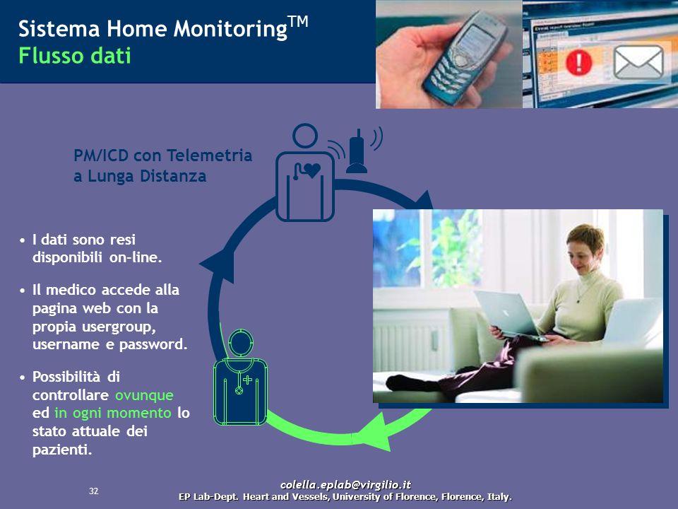 33 Sistema Home Monitoring TM La pagina web di accesso colella.eplab@virgilio.it EP Lab-Dept.