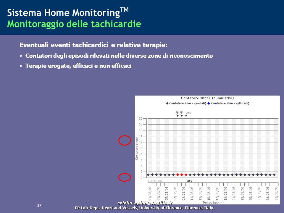 38 Marker eventi Atriali e Ventricolari con classificazione e durata intervalli Sistema Home Monitoring TM Monitoraggio delle tachicardie: IEGM-Online® colella.eplab@virgilio.it EP Lab-Dept.
