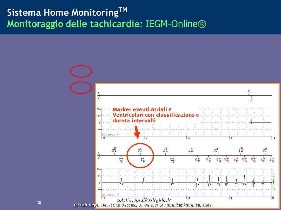 39 Sistema Home Monitoring TM Monitoraggio dellintegrità del sistema Stato ed integrità del sistema: Impedenze di stimolazione e shock Stato della batteria e del sistema colella.eplab@virgilio.it EP Lab-Dept.
