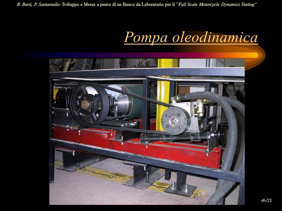 B. Berti, P. Santaniello- Sviluppo e Messa a punto di un Banco da Laboratorio per il Full Scale Motorcycle Dynamics Testing 10/21 Pompa oleodinamica