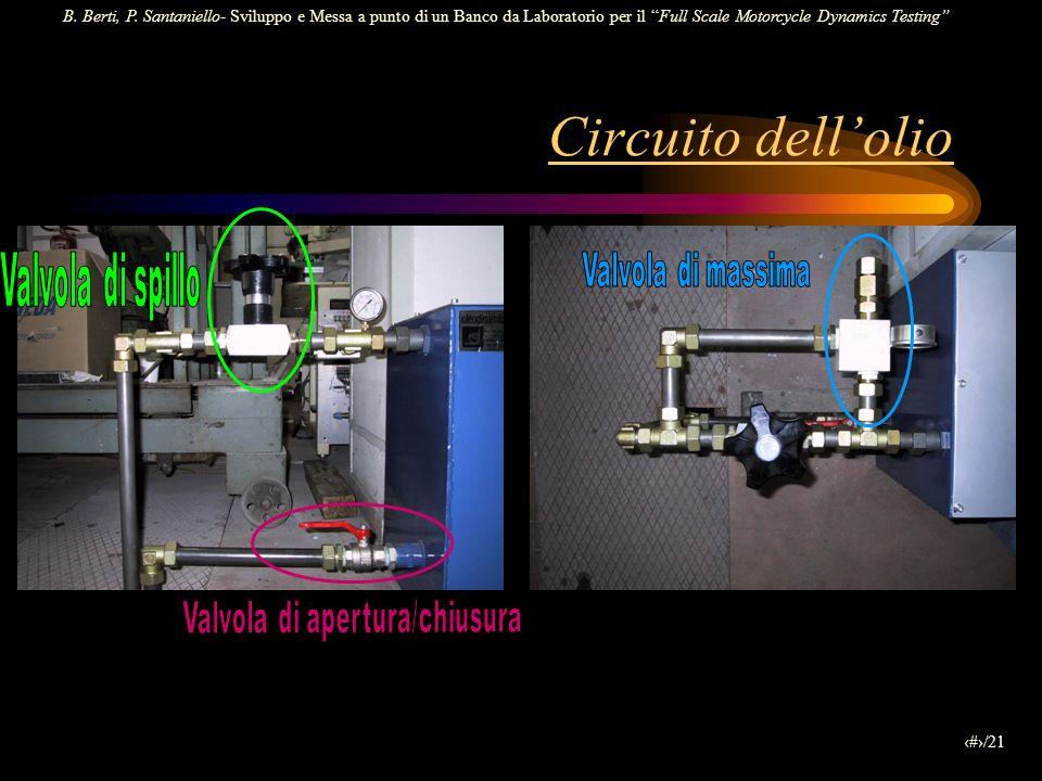 B. Berti, P. Santaniello- Sviluppo e Messa a punto di un Banco da Laboratorio per il Full Scale Motorcycle Dynamics Testing 11/21 Circuito dellolio