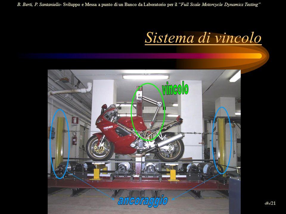 B. Berti, P. Santaniello- Sviluppo e Messa a punto di un Banco da Laboratorio per il Full Scale Motorcycle Dynamics Testing 12/21 Sistema di vincolo