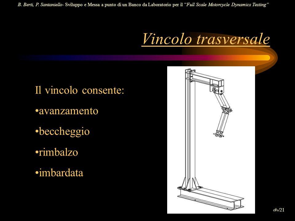 B. Berti, P. Santaniello- Sviluppo e Messa a punto di un Banco da Laboratorio per il Full Scale Motorcycle Dynamics Testing 13/21 Vincolo trasversale