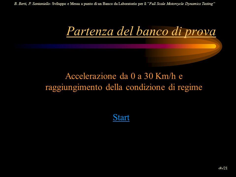 B. Berti, P. Santaniello- Sviluppo e Messa a punto di un Banco da Laboratorio per il Full Scale Motorcycle Dynamics Testing 18/21 Partenza del banco d