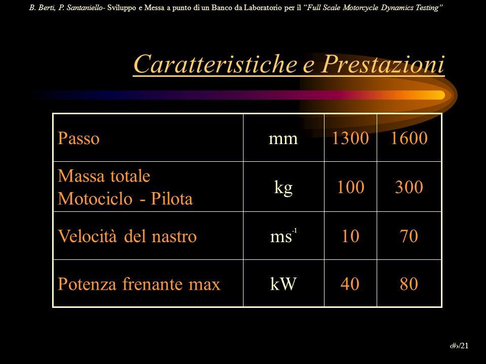 B. Berti, P. Santaniello- Sviluppo e Messa a punto di un Banco da Laboratorio per il Full Scale Motorcycle Dynamics Testing 3/21 Caratteristiche e Pre