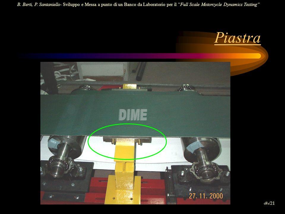 B. Berti, P. Santaniello- Sviluppo e Messa a punto di un Banco da Laboratorio per il Full Scale Motorcycle Dynamics Testing 6/21 Piastra