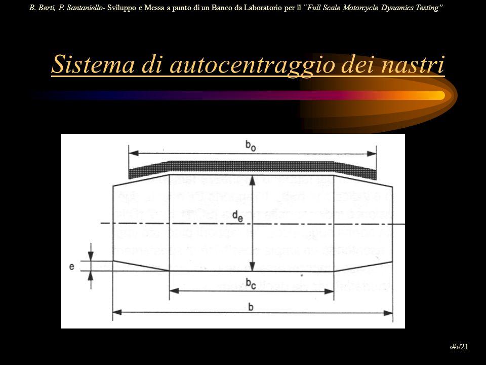 B. Berti, P. Santaniello- Sviluppo e Messa a punto di un Banco da Laboratorio per il Full Scale Motorcycle Dynamics Testing 7/21 Sistema di autocentra