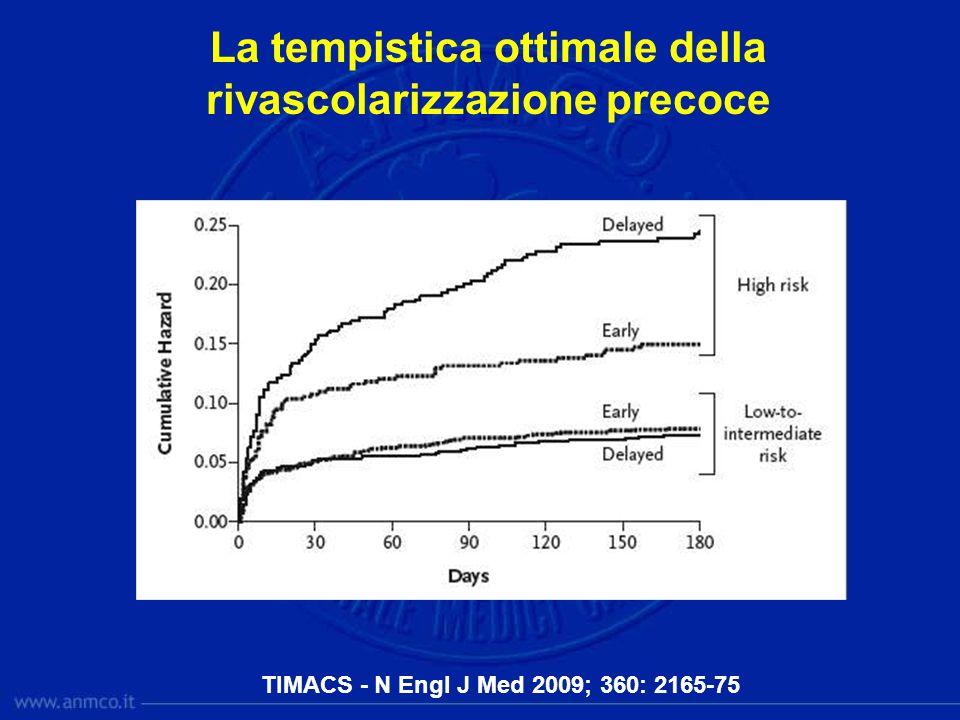 La tempistica ottimale della rivascolarizzazione precoce TIMACS - N Engl J Med 2009; 360: 2165-75