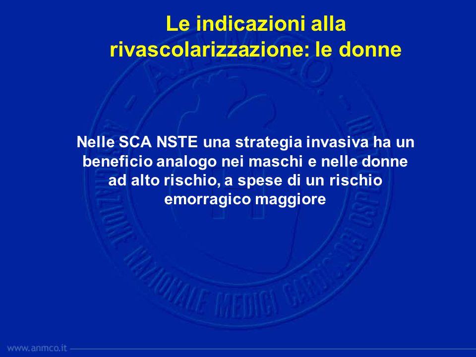 Le indicazioni alla rivascolarizzazione: le donne Nelle SCA NSTE una strategia invasiva ha un beneficio analogo nei maschi e nelle donne ad alto risch