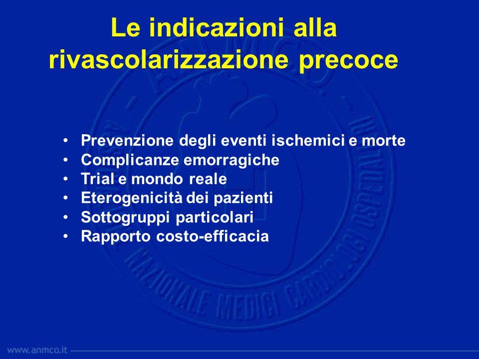Prevenzione degli eventi ischemici e morte Complicanze emorragiche Trial e mondo reale Eterogenicità dei pazienti Sottogruppi particolari Rapporto cos