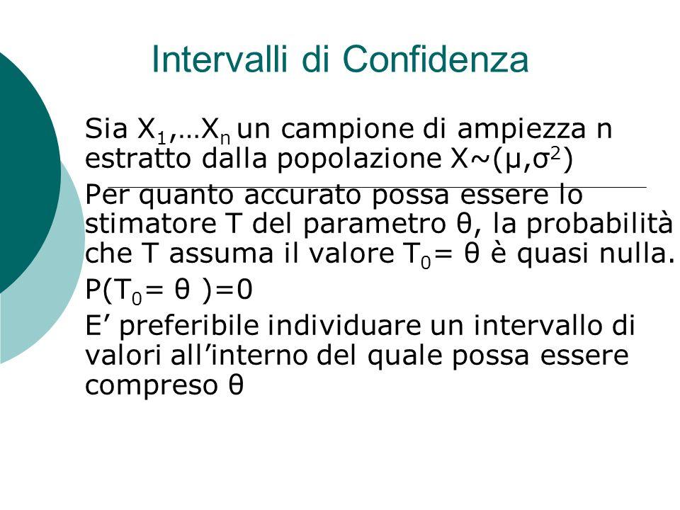 Intervalli di Confidenza Sia X 1,…X n un campione di ampiezza n estratto dalla popolazione X~(μ,σ 2 ) Per quanto accurato possa essere lo stimatore T