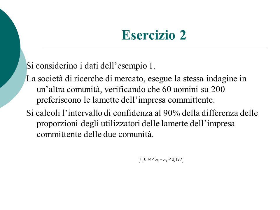 Esercizio 2 Si considerino i dati dellesempio 1. La società di ricerche di mercato, esegue la stessa indagine in unaltra comunità, verificando che 60