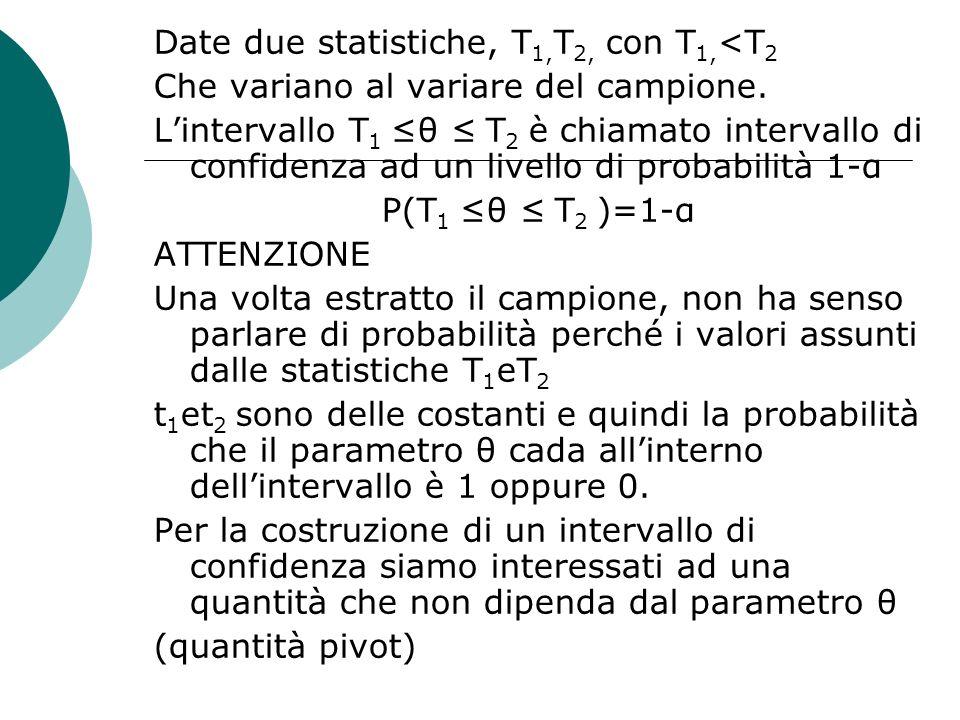 Date due statistiche, T 1, T 2, con T 1, <T 2 Che variano al variare del campione. Lintervallo T 1θ T 2 è chiamato intervallo di confidenza ad un live