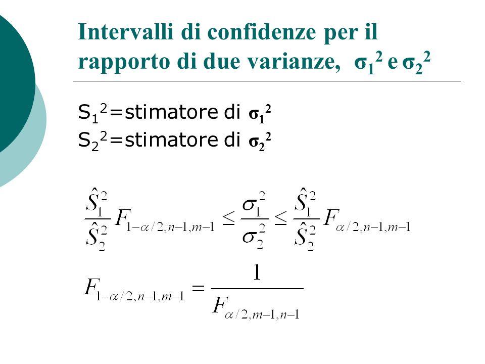 Intervalli di confidenze per il rapporto di due varianze, σ 1 2 e σ 2 2 S 1 2 =stimatore di σ 1 2 S 2 2 =stimatore di σ 2 2