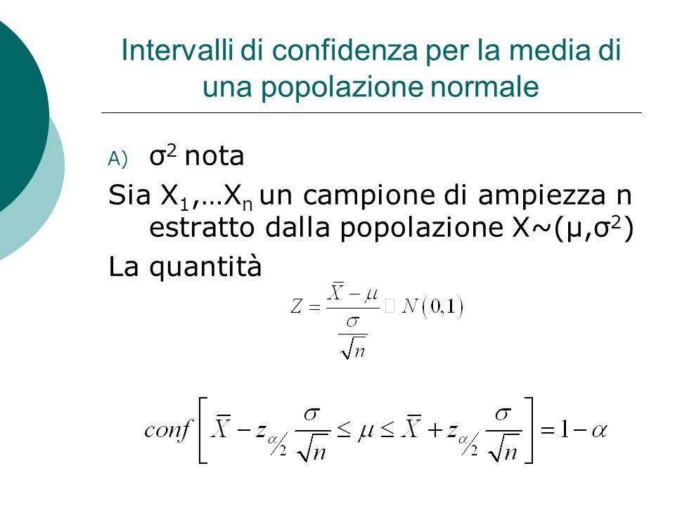 Intervalli di confidenza per la media di una popolazione normale A) σ 2 nota Sia X 1,…X n un campione di ampiezza n estratto dalla popolazione X~(μ,σ
