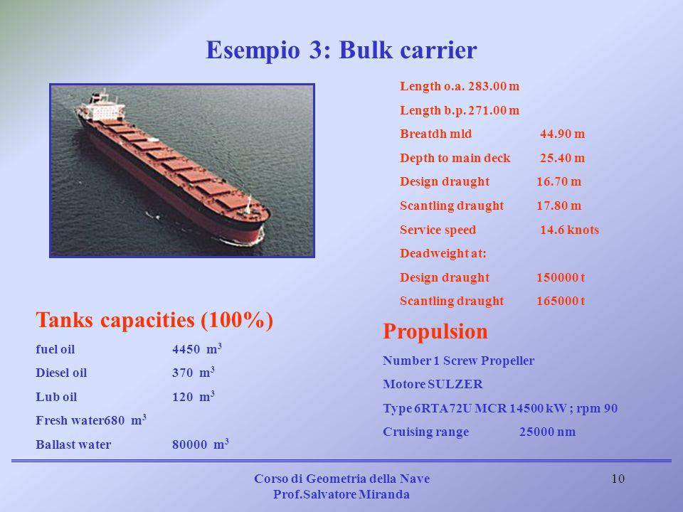 Corso di Geometria della Nave Prof.Salvatore Miranda 10 Length o.a.283.00 m Length b.p.271.00 m Breatdh mld 44.90 m Depth to main deck 25.40 m Design