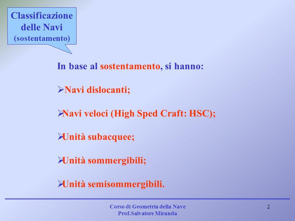 Corso di Geometria della Nave Prof.Salvatore Miranda 2 In base al sostentamento, si hanno: Navi dislocanti; Navi veloci (High Sped Craft: HSC); Unità