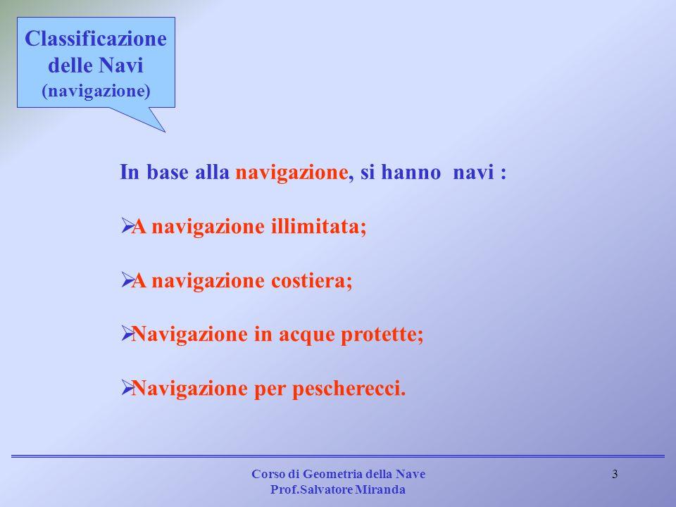 Corso di Geometria della Nave Prof.Salvatore Miranda 4 In base al mezzo di propulsione, le navi si suddividono in: Galleggianti; Natanti; Piroscafi; Motonave; Motoscafo; Motobarca; Turbonave; Veliero; Motoveliero.
