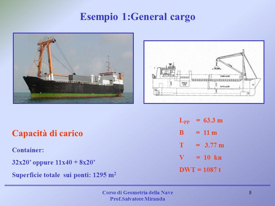 Corso di Geometria della Nave Prof.Salvatore Miranda 9 Length o.a.190.20 m Length b.p.181.80 m Breatdh mldm Depth to main deck 18.50 m Design draught12.00 m Scantling draught12.80 m Service speed 14.2 knots Deadweight at: Design draught43800 t Scantling draught48000 t Propulsion Number 1 Screw Propeller Motore MAN B&W Type 5S60MC MCR 8900 kW ; rpm 101 Esempio 2:General cargo