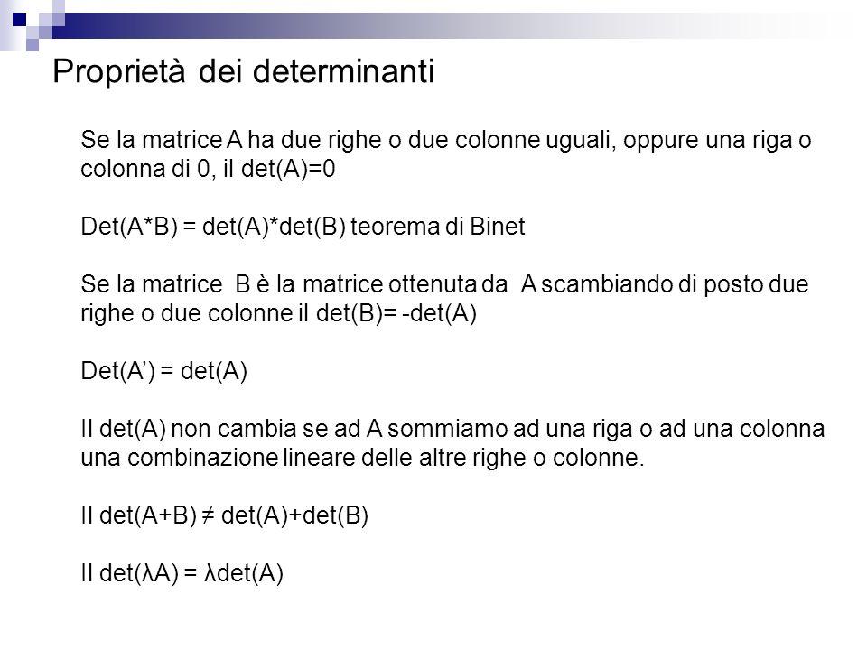 Proprietà dei determinanti Se la matrice A ha due righe o due colonne uguali, oppure una riga o colonna di 0, il det(A)=0 Det(A*B) = det(A)*det(B) teorema di Binet Se la matrice B è la matrice ottenuta da A scambiando di posto due righe o due colonne il det(B)= -det(A) Det(A) = det(A) Il det(A) non cambia se ad A sommiamo ad una riga o ad una colonna una combinazione lineare delle altre righe o colonne.