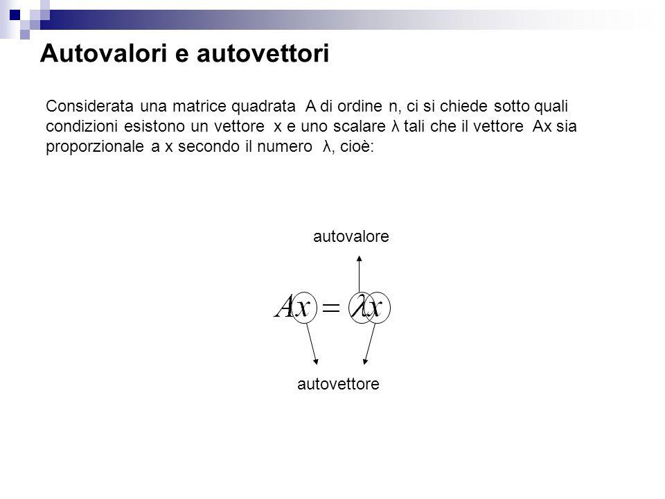 Autovalori e autovettori Considerata una matrice quadrata A di ordine n, ci si chiede sotto quali condizioni esistono un vettore x e uno scalare λ tali che il vettore Ax sia proporzionale a x secondo il numero λ, cioè: autovalore autovettore