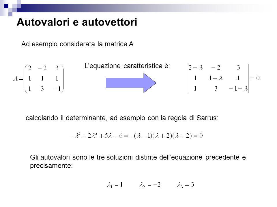 Autovalori e autovettori Ad esempio considerata la matrice A Lequazione caratteristica è: calcolando il determinante, ad esempio con la regola di Sarrus: Gli autovalori sono le tre soluzioni distinte dellequazione precedente e precisamente: