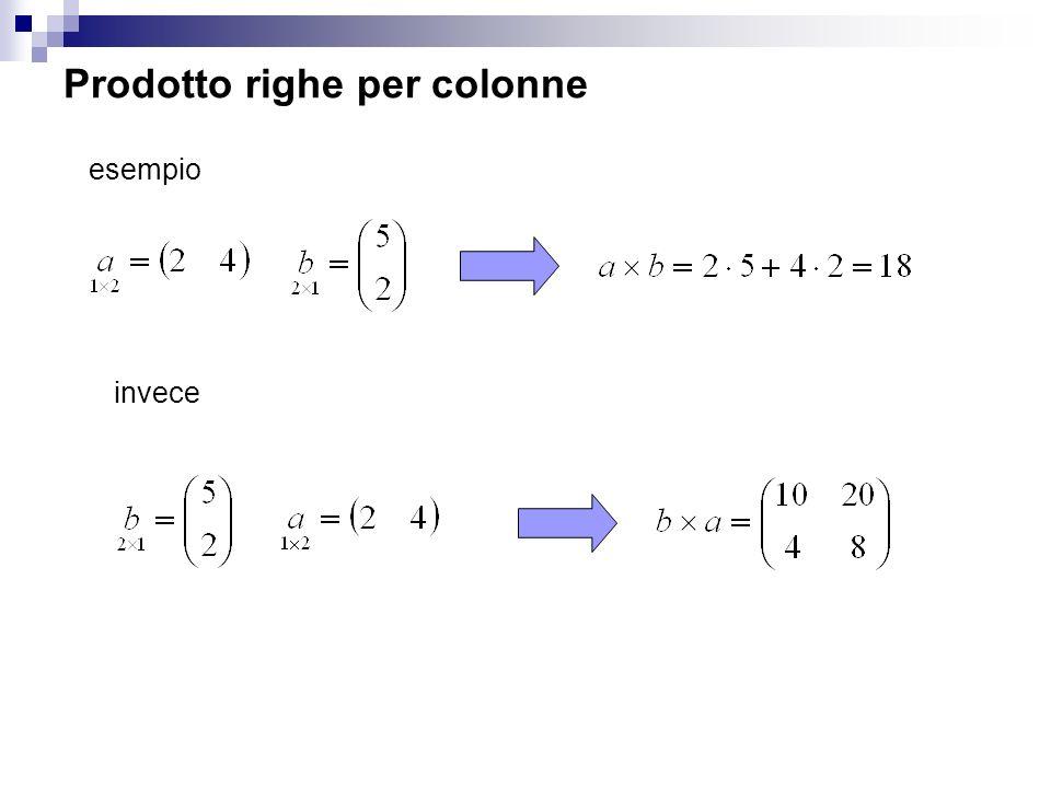 Matrice trasposta Data una matrice si chiama matrice trasposta la matrice che ha per colonne le righe di A: Esempio: