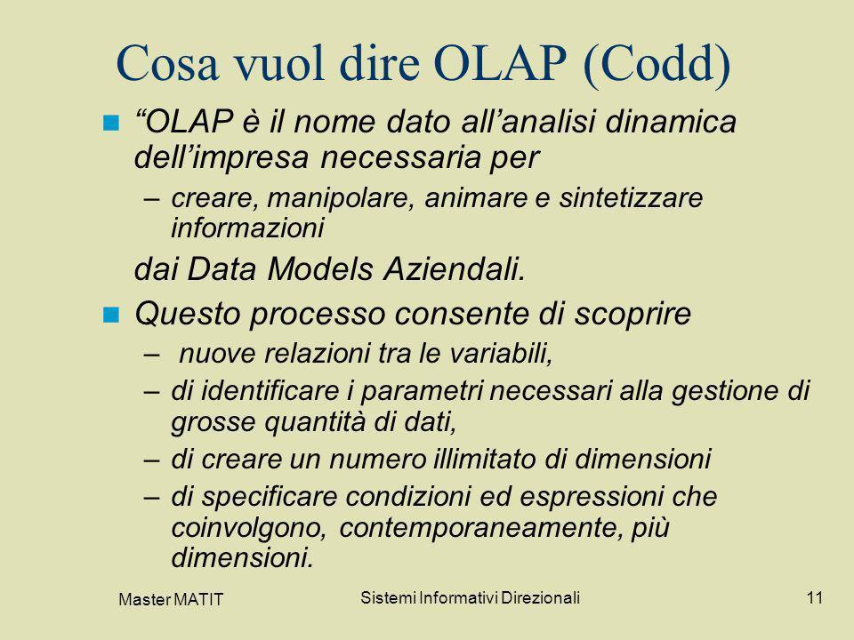 Master MATIT Sistemi Informativi Direzionali11 Cosa vuol dire OLAP (Codd) OLAP è il nome dato allanalisi dinamica dellimpresa necessaria per –creare,