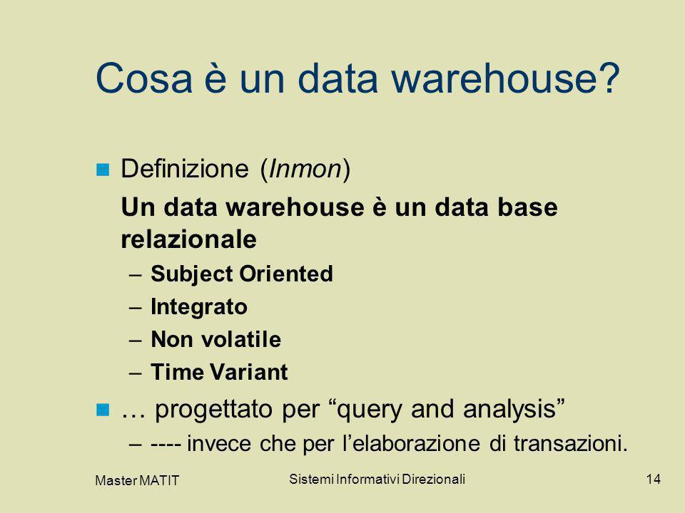 Master MATIT Sistemi Informativi Direzionali14 Cosa è un data warehouse? Definizione (Inmon) Un data warehouse è un data base relazionale –Subject Ori