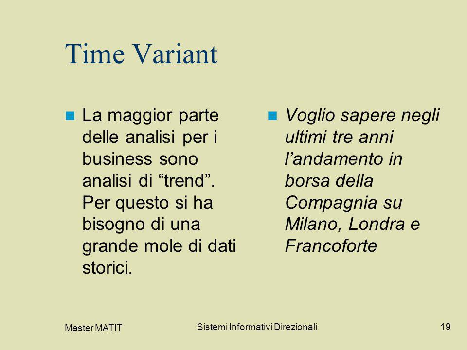 Master MATIT Sistemi Informativi Direzionali19 Time Variant La maggior parte delle analisi per i business sono analisi di trend. Per questo si ha biso