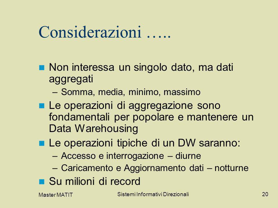 Master MATIT Sistemi Informativi Direzionali20 Considerazioni ….. Non interessa un singolo dato, ma dati aggregati –Somma, media, minimo, massimo Le o
