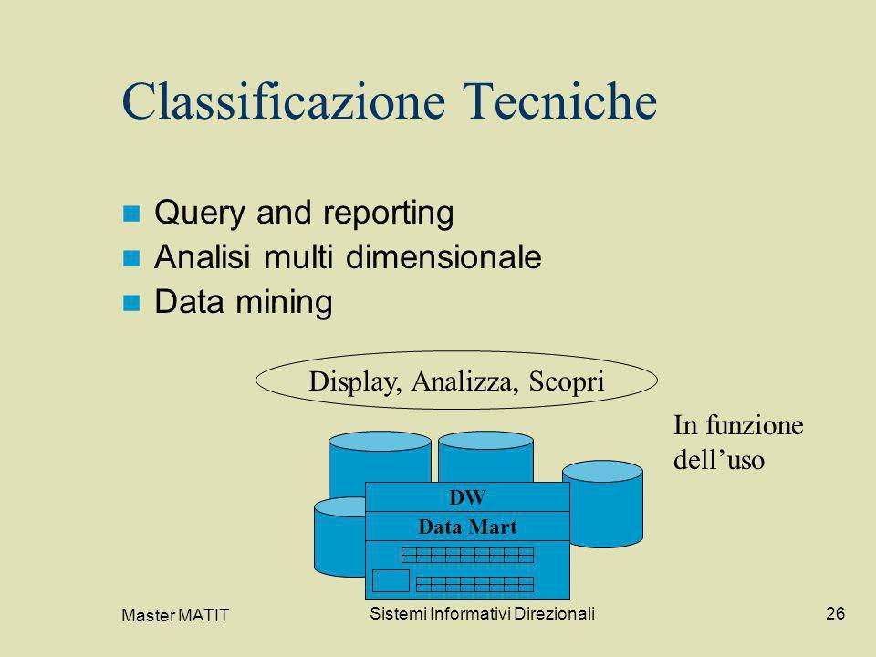 Master MATIT Sistemi Informativi Direzionali26 Classificazione Tecniche Query and reporting Analisi multi dimensionale Data mining DW Data Mart Displa