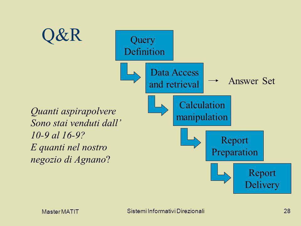 Master MATIT Sistemi Informativi Direzionali28 Q&R Query Definition Data Access and retrieval Calculation manipulation Report Preparation Report Deliv