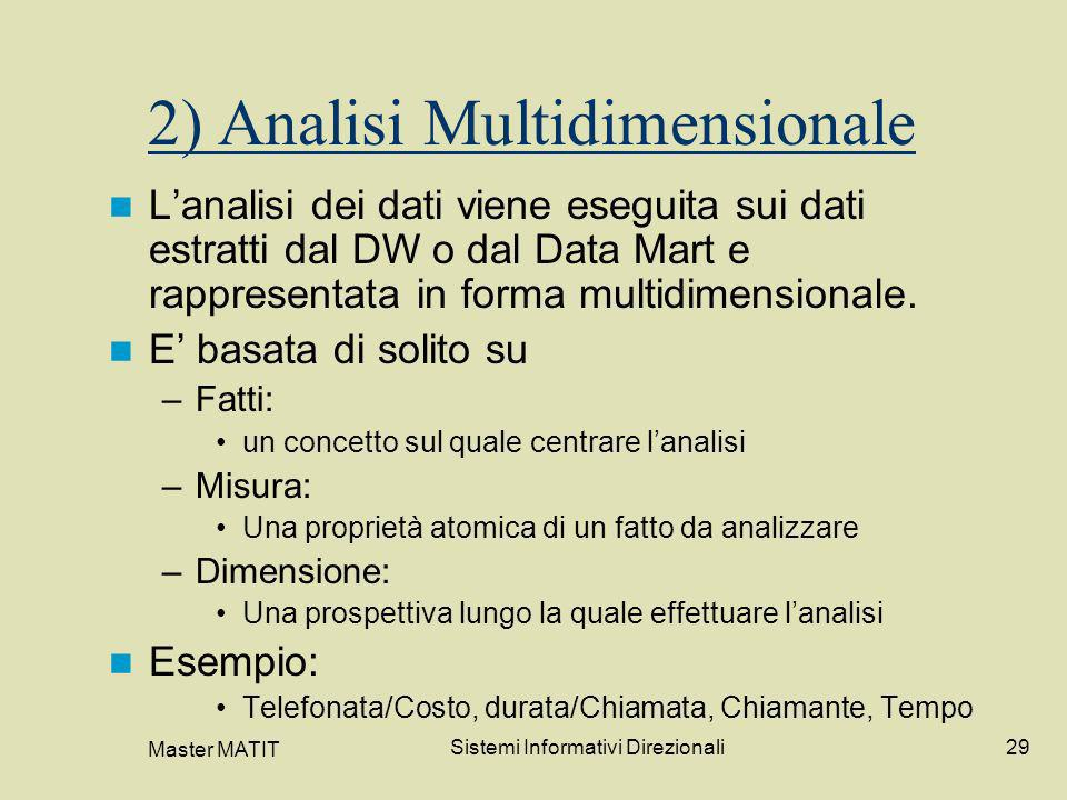 Master MATIT Sistemi Informativi Direzionali29 2) Analisi Multidimensionale Lanalisi dei dati viene eseguita sui dati estratti dal DW o dal Data Mart