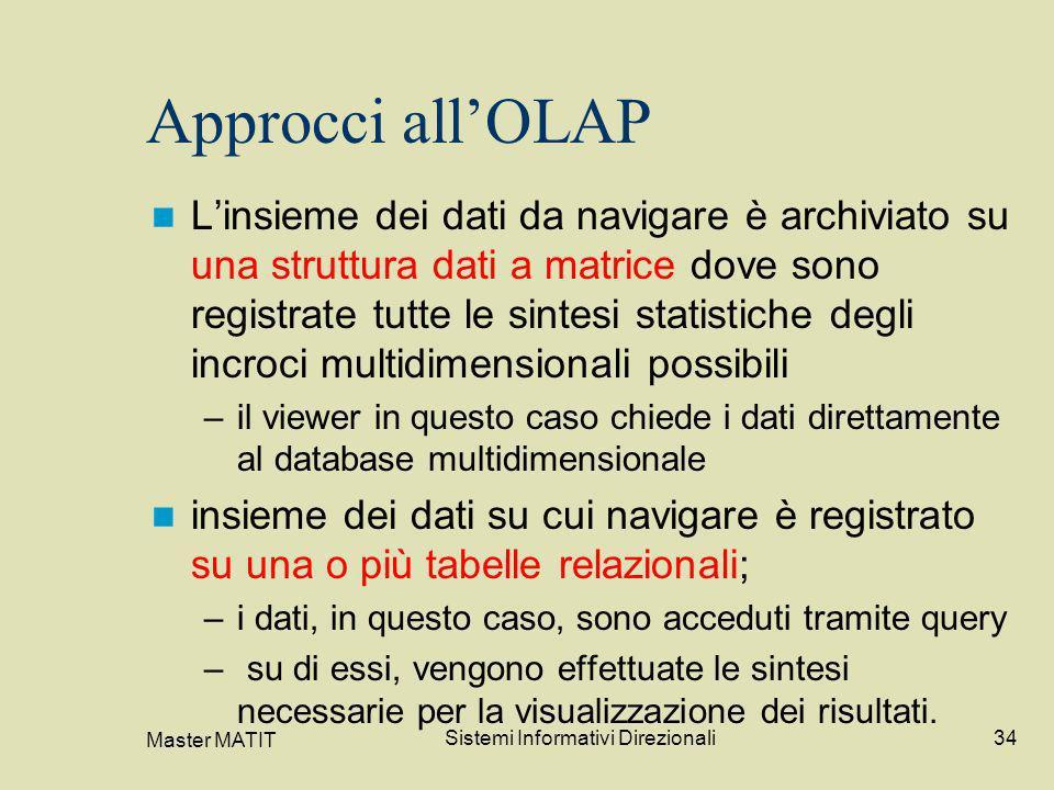 Master MATIT Sistemi Informativi Direzionali34 Approcci allOLAP Linsieme dei dati da navigare è archiviato su una struttura dati a matrice dove sono r