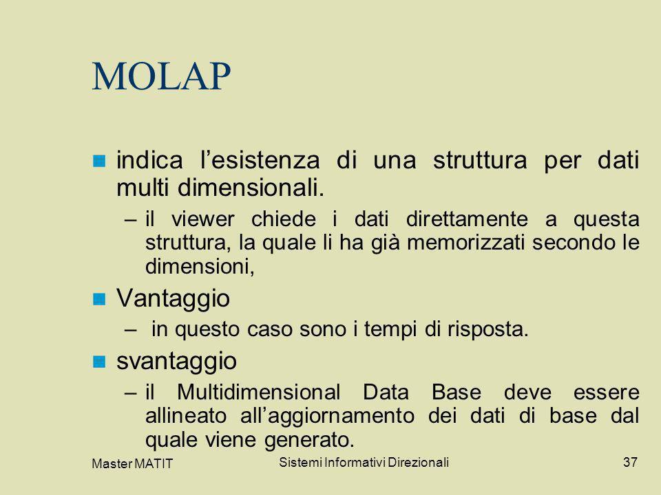 Master MATIT Sistemi Informativi Direzionali37 MOLAP indica lesistenza di una struttura per dati multi dimensionali. –il viewer chiede i dati direttam
