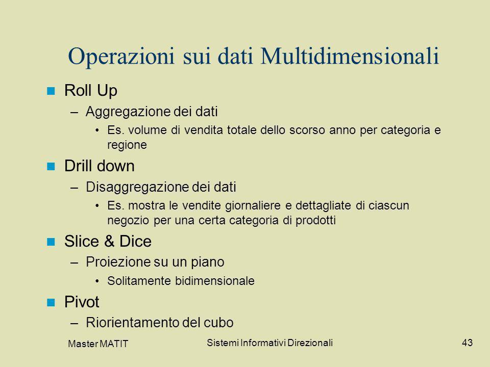 Master MATIT Sistemi Informativi Direzionali43 Operazioni sui dati Multidimensionali Roll Up –Aggregazione dei dati Es. volume di vendita totale dello