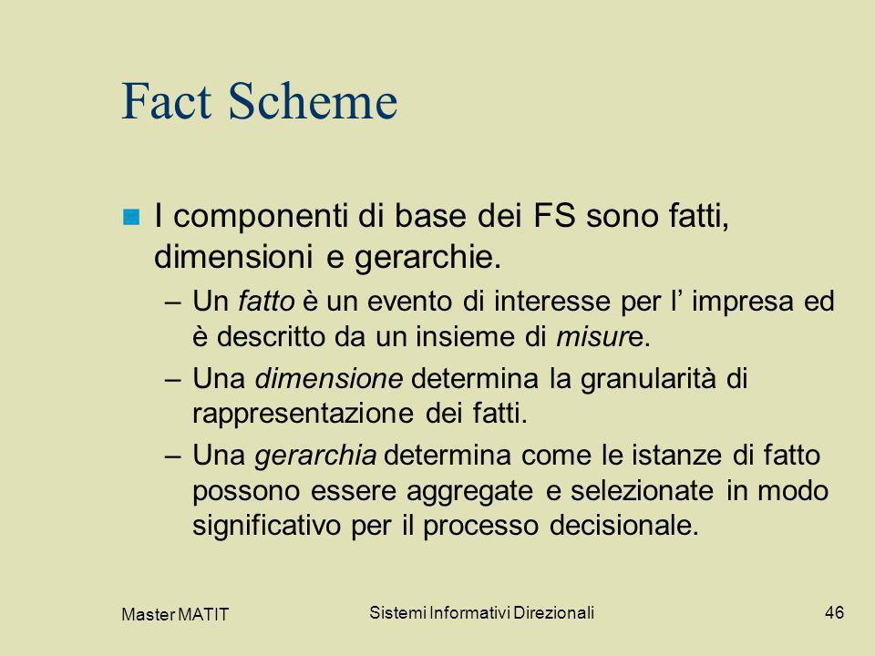 Master MATIT Sistemi Informativi Direzionali46 Fact Scheme I componenti di base dei FS sono fatti, dimensioni e gerarchie. –Un fatto è un evento di in