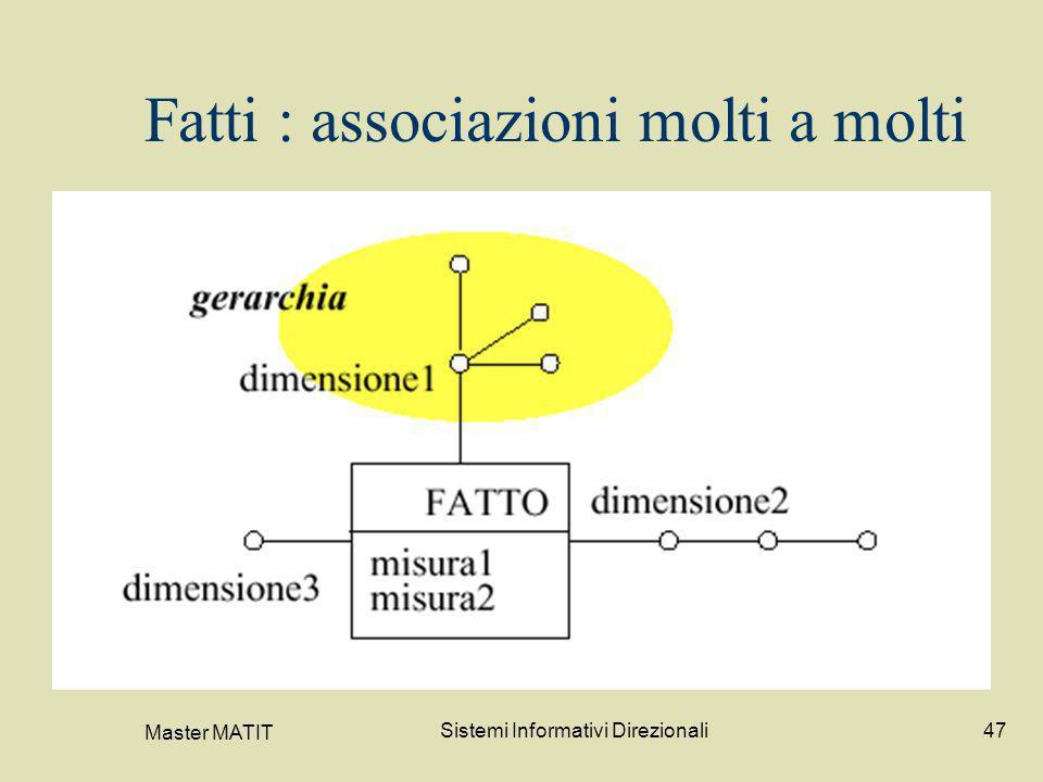 Master MATIT Sistemi Informativi Direzionali47 Fatti : associazioni molti a molti