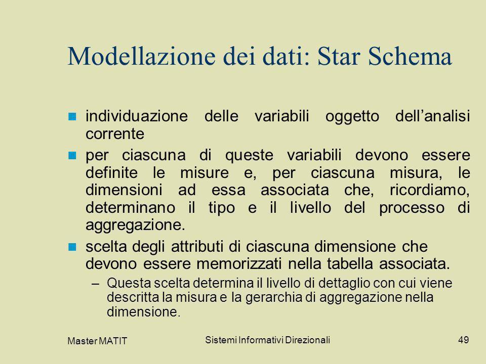Master MATIT Sistemi Informativi Direzionali49 Modellazione dei dati: Star Schema individuazione delle variabili oggetto dellanalisi corrente per cias