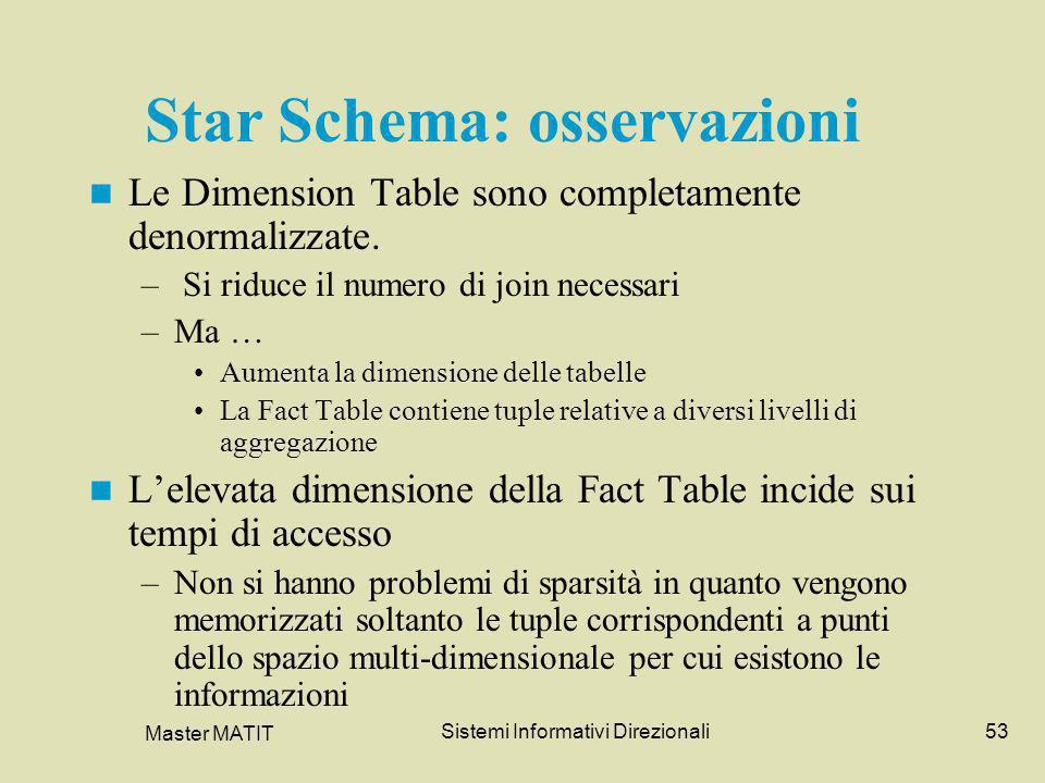 Master MATIT Sistemi Informativi Direzionali53 Star Schema: osservazioni Le Dimension Table sono completamente denormalizzate. – Si riduce il numero d