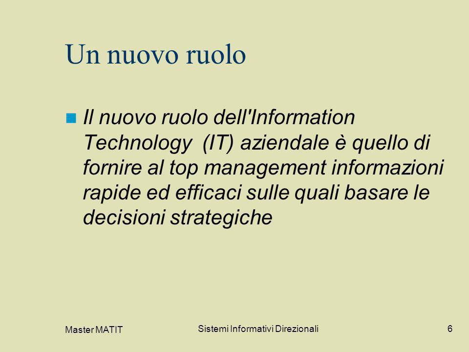 Master MATIT Sistemi Informativi Direzionali6 Un nuovo ruolo Il nuovo ruolo dell'Information Technology (IT) aziendale è quello di fornire al top mana