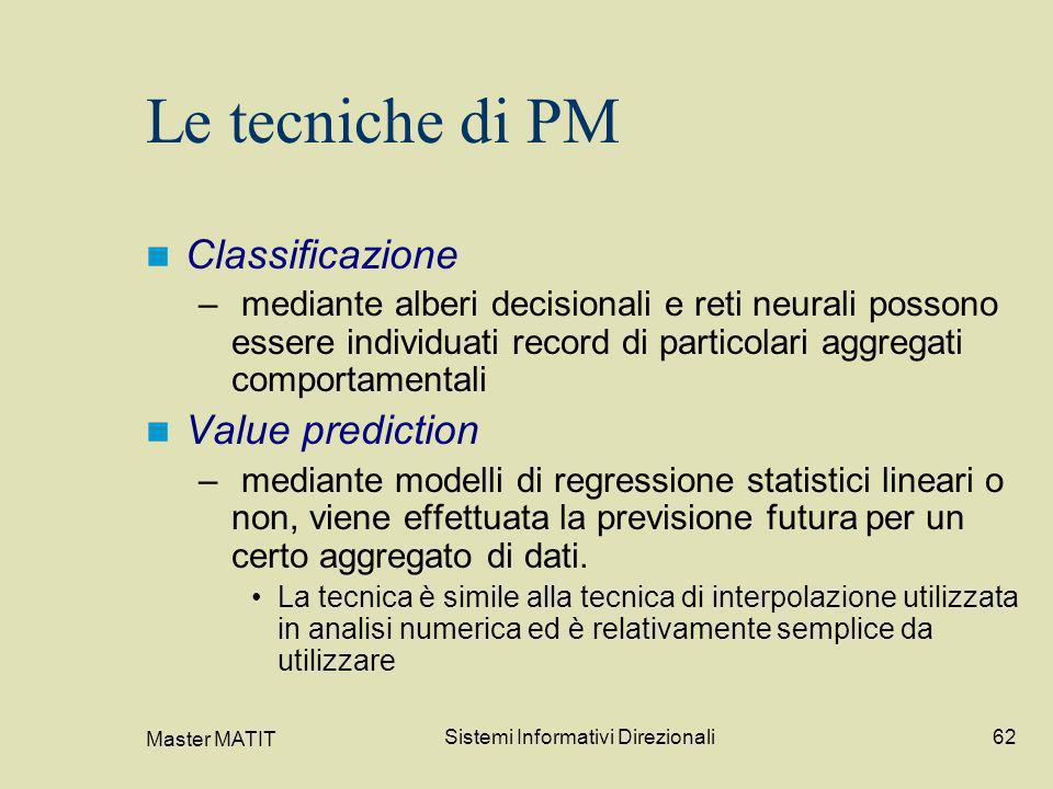 Master MATIT Sistemi Informativi Direzionali62 Le tecniche di PM Classificazione – mediante alberi decisionali e reti neurali possono essere individua