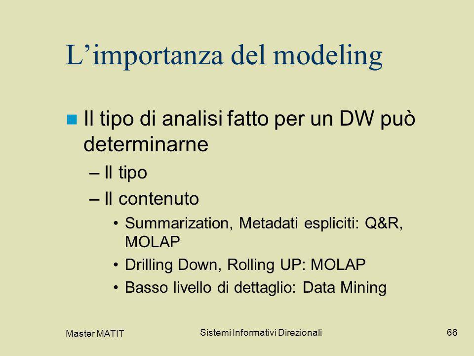 Master MATIT Sistemi Informativi Direzionali66 Limportanza del modeling Il tipo di analisi fatto per un DW può determinarne –Il tipo –Il contenuto Sum